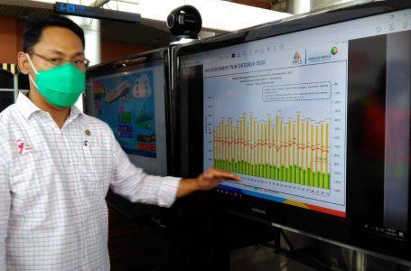 Cuti Bersama EGM SMB ll PalembangTingkatkan Protokol Kesehatan
